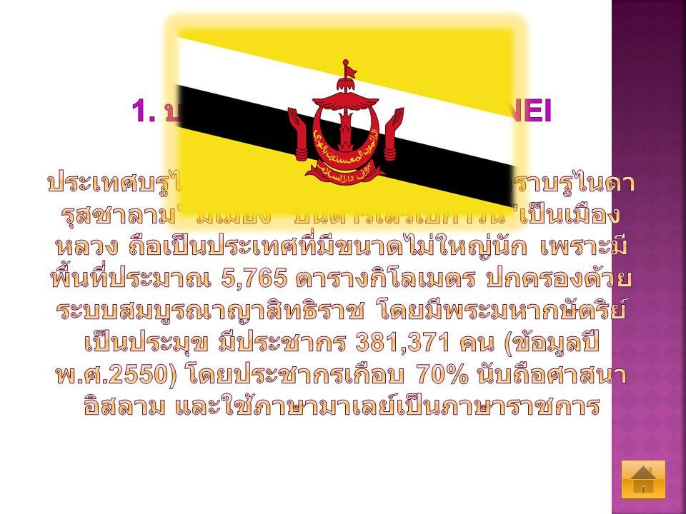  9.ประเทศเวียดนามมีระบบการปกครองแบบใด ก. ปกครองด้วยระบอบสังคมนิยมคอมมิวนิสต์ ข.