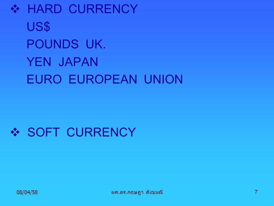 08/04/587  HARD CURRENCY US$ POUNDS UK. YEN JAPAN EURO EUROPEAN UNION  SOFT CURRENCY ผศ. ดร. กฤษฎา สังขมณี
