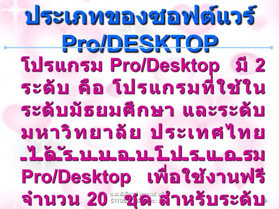 น. ส. อัมรินทร์ สมบูรณ์ รหัส : 51106010028 Sec : B068 เหตุผลที่สนใจโปรแกรม Pro/DESKTOP ดิฉันเคยเรียนโปรแกรม Pro/DESKTOP ตอน มัธยมศึกษาตอนปลาย จึงเกิด