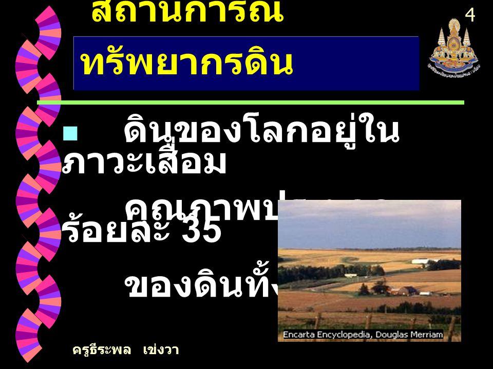 ครูธีระพล เข่งวา 4 ดินของโลกอยู่ใน ภาวะเสื่อม คุณภาพประมาณ ร้อยละ 35 ของดินทั้งหมด สถานการณ์ ทรัพยากรดิน
