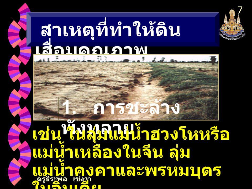ครูธีระพล เข่งวา 17 ปัญหาเกี่ยวกับน้ำเสีย สถานการณ์ ทรัพยากรน้ำ 1. ชุมชน เมือง