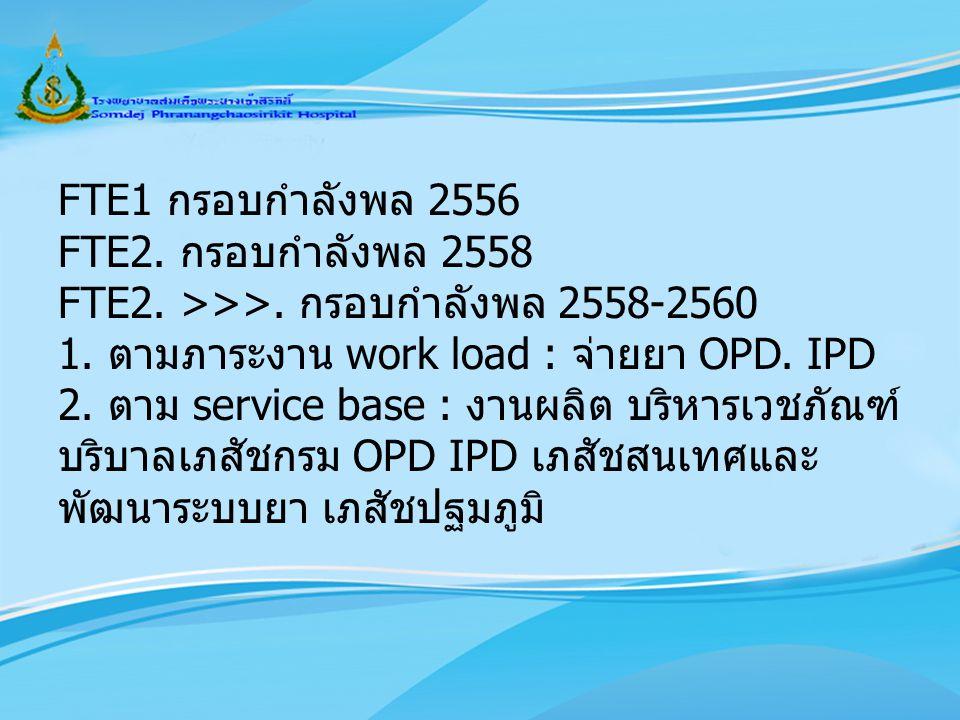 FTE1 กรอบกำลังพล 2556 FTE2. กรอบกำลังพล 2558 FTE2. >>>. กรอบกำลังพล 2558-2560 1. ตามภาระงาน work load : จ่ายยา OPD. IPD 2. ตาม service base : งานผลิต