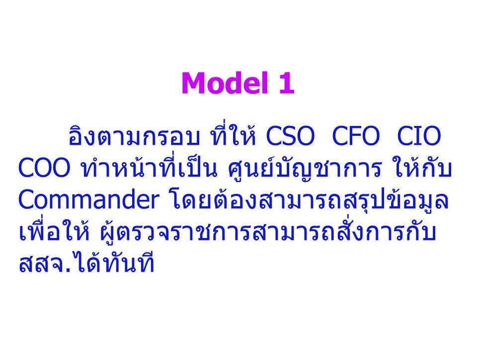 Model 1 อิงตามกรอบ ที่ให้ CSO CFO CIO COO ทำหน้าที่เป็น ศูนย์บัญชาการ ให้กับ Commander โดยต้องสามารถสรุปข้อมูล เพื่อให้ ผู้ตรวจราชการสามารถสั่งการกับ