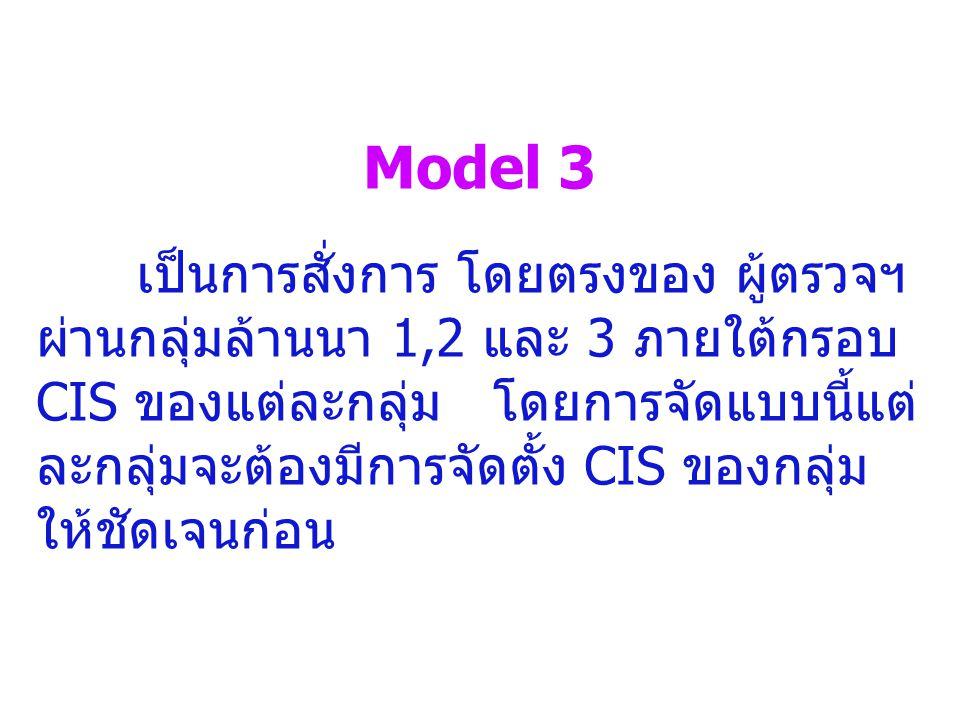 Model 3 เป็นการสั่งการ โดยตรงของ ผู้ตรวจฯ ผ่านกลุ่มล้านนา 1,2 และ 3 ภายใต้กรอบ CIS ของแต่ละกลุ่ม โดยการจัดแบบนี้แต่ ละกลุ่มจะต้องมีการจัดตั้ง CIS ของก