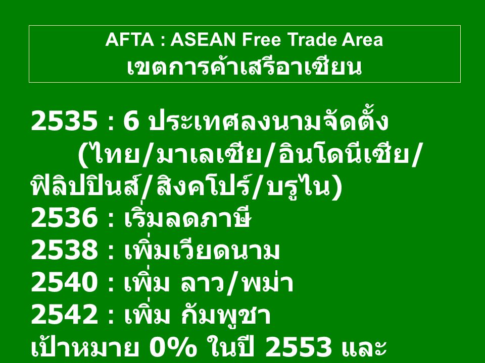 2535 : 6 ประเทศลงนามจัดตั้ง ( ไทย / มาเลเซีย / อินโดนีเซีย / ฟิลิปปินส์ / สิงคโปร์ / บรูไน ) 2536 : เริ่มลดภาษี 2538 : เพิ่มเวียดนาม 2540 : เพิ่ม ลาว / พม่า 2542 : เพิ่ม กัมพูชา เป้าหมาย 0% ในปี 2553 และ 2558 AFTA : ASEAN Free Trade Area เขตการค้าเสรีอาเซียน