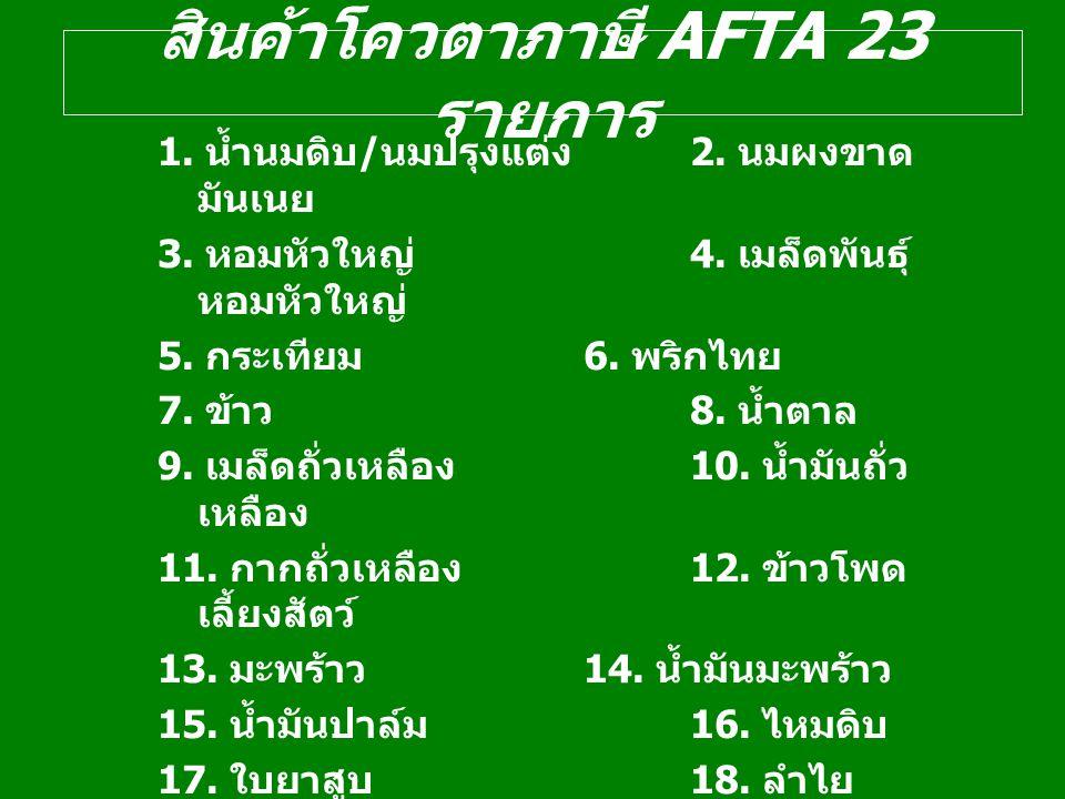 สินค้าโควตาภาษี AFTA 23 รายการ 1. น้ำนมดิบ / นมปรุงแต่ง 2. นมผงขาด มันเนย 3. หอมหัวใหญ่ 4. เมล็ดพันธุ์ หอมหัวใหญ่ 5. กระเทียม 6. พริกไทย 7. ข้าว 8. น้