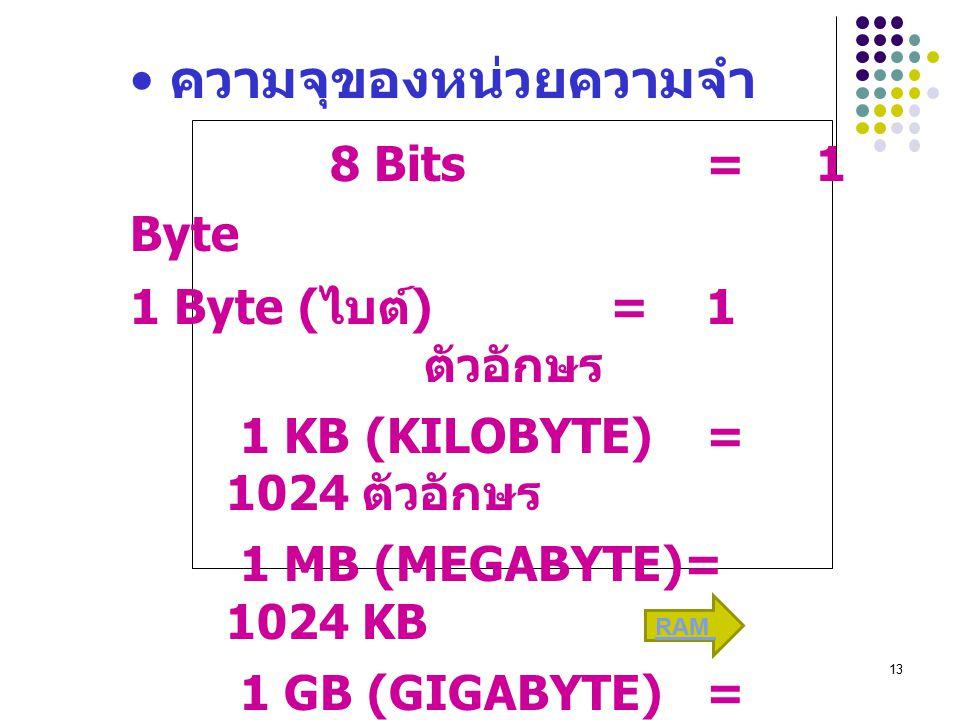 13 ความจุของหน่วยความจำ 8 Bits = 1 Byte 1 Byte ( ไบต์ )=1 ตัวอักษร 1 KB (KILOBYTE)= 1024 ตัวอักษร 1 MB (MEGABYTE)= 1024 KB 1 GB (GIGABYTE)= 1024 MB 1 TB (TARABYTE) = 1024 GB RAM
