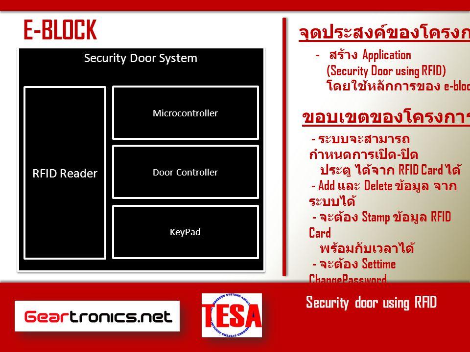 Security Door System Microcontroller RFID Reader Door Controller KeyPad จุดประสงค์ของโครงการ - สร้าง Application (Security Door using RFID) โดยใช้หลักการของ e-block - ระบบจะสามารถ กำหนดการเปิด - ปิด ประตู ได้จาก RFID Card ได้ - Add และ Delete ข้อมูล จาก ระบบได้ - จะต้อง Stamp ข้อมูล RFID Card พร้อมกับเวลาได้ - จะต้อง Settime ChangePassword ( สำหรับ เปลี่ยน password ที่ใช้ใน การ Add Delete...
