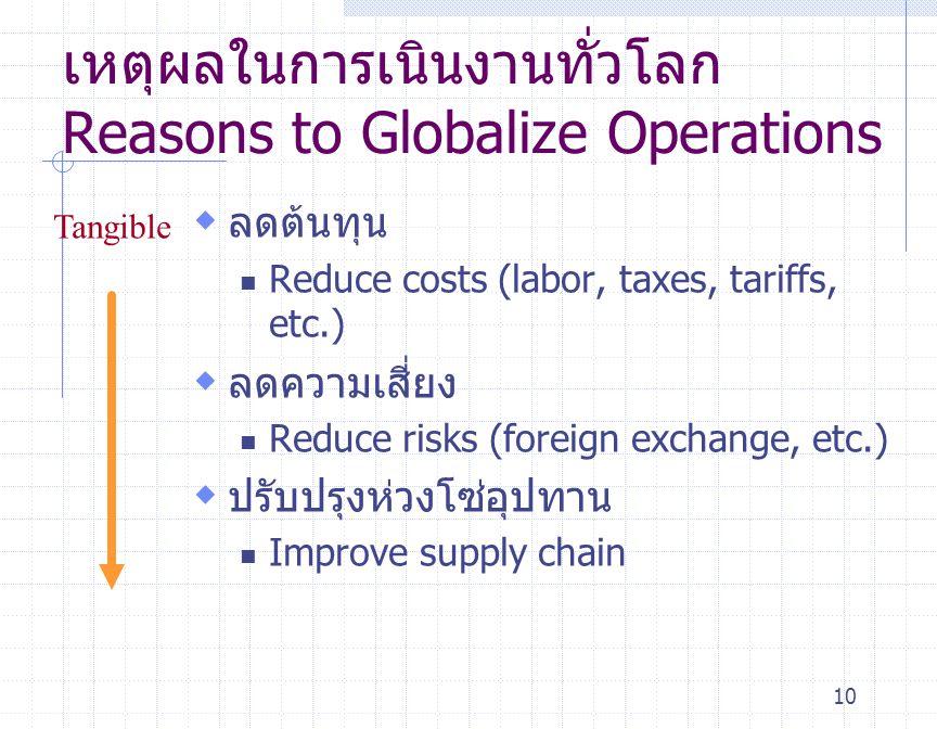 10 เหตุผลในการเนินงานทั่วโลก Reasons to Globalize Operations  ลดต้นทุน Reduce costs (labor, taxes, tariffs, etc.)  ลดความเสี่ยง Reduce risks (foreig
