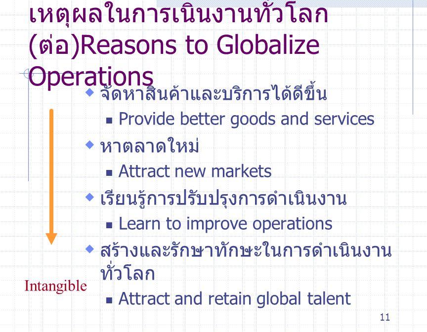 11 เหตุผลในการเนินงานทั่วโลก (ต่อ)Reasons to Globalize Operations  จัดหาสินค้าและบริการได้ดีขึ้น Provide better goods and services  หาตลาดใหม่ Attra
