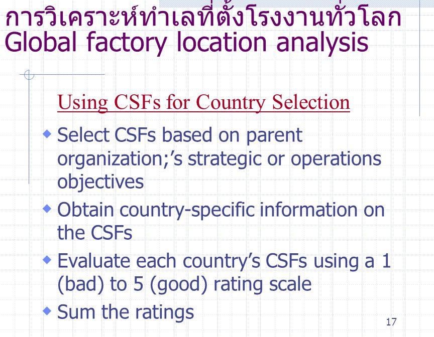 17 การวิเคราะห์ทำเลที่ตั้งโรงงานทั่วโลก Global factory location analysis  Select CSFs based on parent organization; ' s strategic or operations objec