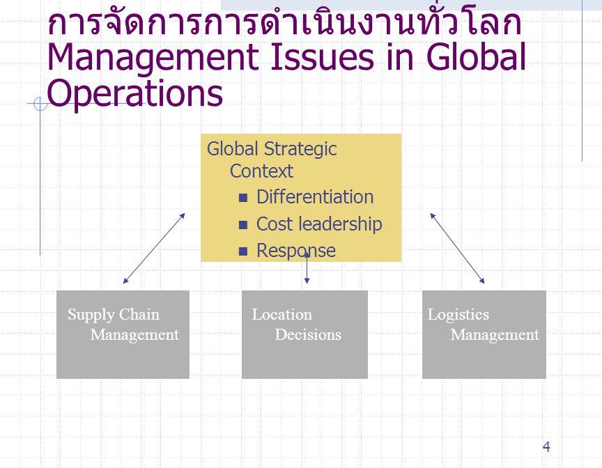 5 การจัดการห่วงโซ่อุปทาน Supply-Chain Management  Sourcing  Vertical integration  Make-or-buy decisions  Partnering