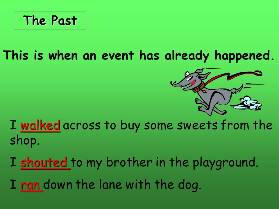 Verb tenses tell us when things happen. Events can happen in the Past Present Future