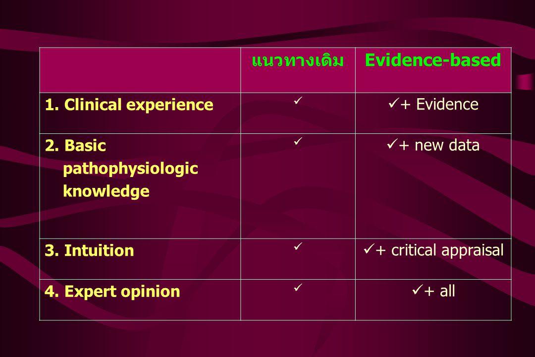 Type of evidence Primary studies - Therapy - Diagnosis - Harm - Prognosis