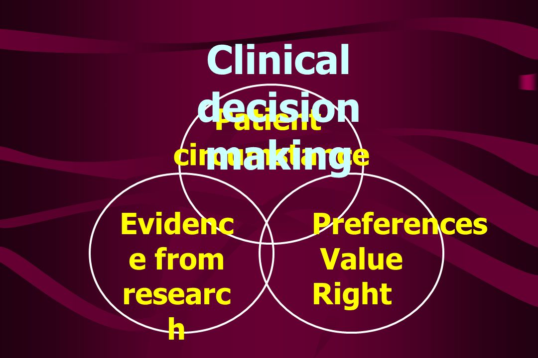 Appropriate study designs Qualitat ive Cross Sectio nal Case- controlled Cohor t RCTSystem atic review Diagnosis  Therapy  Prognosis  Screening  View/beliefs perceptions  Prevalence/hypot hesis generation 