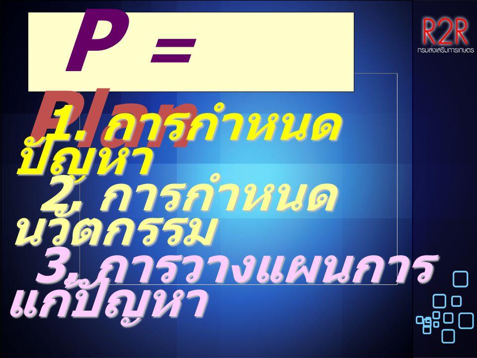 P = Plan 1. การกำหนด ปัญหา 1. การกำหนด ปัญหา 3. การวางแผนการ แก้ปัญหา 3. การวางแผนการ แก้ปัญหา 2. การกำหนด นวัตกรรม 2. การกำหนด นวัตกรรม