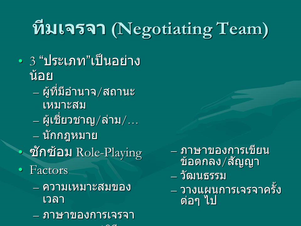 ทีมเจรจา (Negotiating Team) 3 ประเภท เป็นอย่าง น้อย3 ประเภท เป็นอย่าง น้อย – ผู้ที่มีอำนาจ / สถานะ เหมาะสม – ผู้เชี่ยวชาญ / ล่าม /… – นักกฎหมาย ซักซ้อม Role-Playing ซักซ้อม Role-Playing FactorsFactors – ความเหมาะสมของ เวลา – ภาษาของการเจรจา – กระบวนการ / พิธี – ภาษาของการเขียน ข้อตกลง / สัญญา – วัฒนธรรม – วางแผนการเจรจาครั้ง ต่อๆ ไป