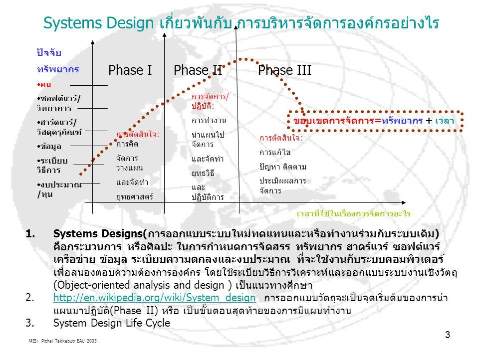 MIS: Pichai Takkabutr EAU 2005 4 ระบบงานที่เป็นอยู่มีอยู่ ในองค์กร Enterprise (Real Sectors/Entity):- Business:- Vision, Mission, Strategy, Functional area Data/ Information จะใช้หลัก Systems Analysis ศึกษา ระบบงานใหมีที่ต้องการในองค์กร Enterprise (Virtual Sectors):- Application จะใช้หลัก Systems Design ศึกษา (Object-oriented analysis and design ):-Object-oriented analysis and design Unified Modeling Language (UML) เทคนิค และเครื่องมือ นวัตกรรม เทคโนโลยี (ICT Sectors):- HW/Network/Telecommunication Software Engineering build Applications จะใช้หลัก Software Development Life Cycle ศึกษา Software Application Create & MA