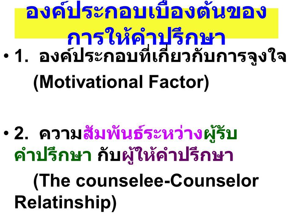 องค์ประกอบเบื้องต้นของ การให้คำปรึกษา 1. องค์ประกอบที่เกี่ยวกับการจูงใจ (Motivational Factor) 2. ความสัมพันธ์ระหว่างผู้รับ คำปรึกษา กับผู้ให้คำปรึกษา