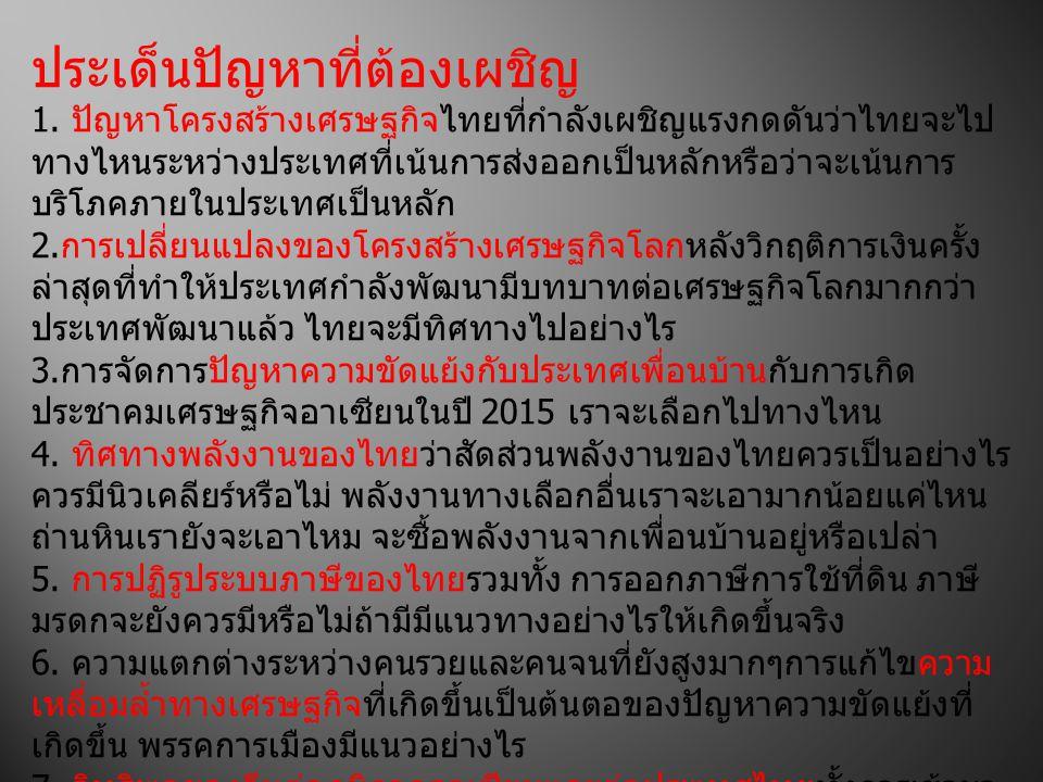 ประเด็นปัญหาที่ต้องเผชิญ 1. ปัญหาโครงสร้างเศรษฐกิจไทยที่กำลังเผชิญแรงกดดันว่าไทยจะไป ทางไหนระหว่างประเทศที่เน้นการส่งออกเป็นหลักหรือว่าจะเน้นการ บริโภ