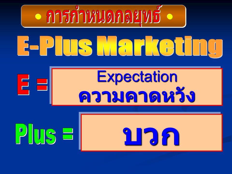 ExpectationความคาดหวังExpectationความคาดหวัง บวกบวก