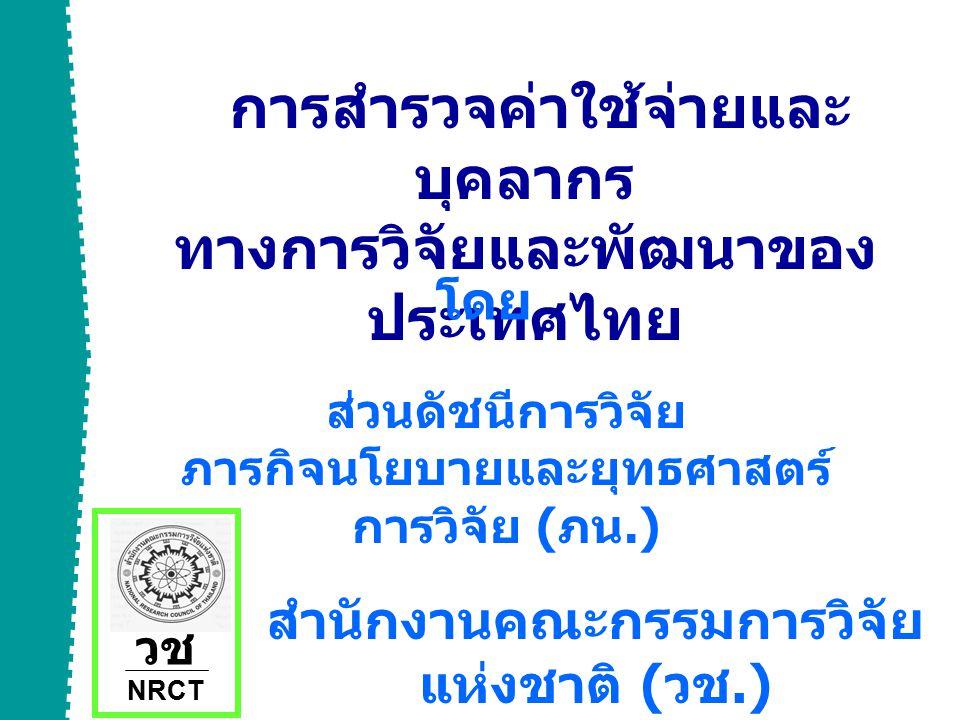 การสำรวจค่าใช้จ่ายและ บุคลากร ทางการวิจัยและพัฒนาของ ประเทศไทย โดย สำนักงานคณะกรรมการวิจัย แห่งชาติ ( วช.) ส่วนดัชนีการวิจัย ภารกิจนโยบายและยุทธศาสตร์