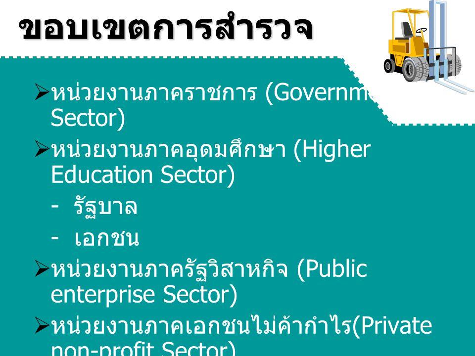 ขอบเขตการสำรวจ  หน่วยงานภาคราชการ (Government Sector)  หน่วยงานภาคอุดมศึกษา (Higher Education Sector) - รัฐบาล - เอกชน  หน่วยงานภาครัฐวิสาหกิจ (Pub
