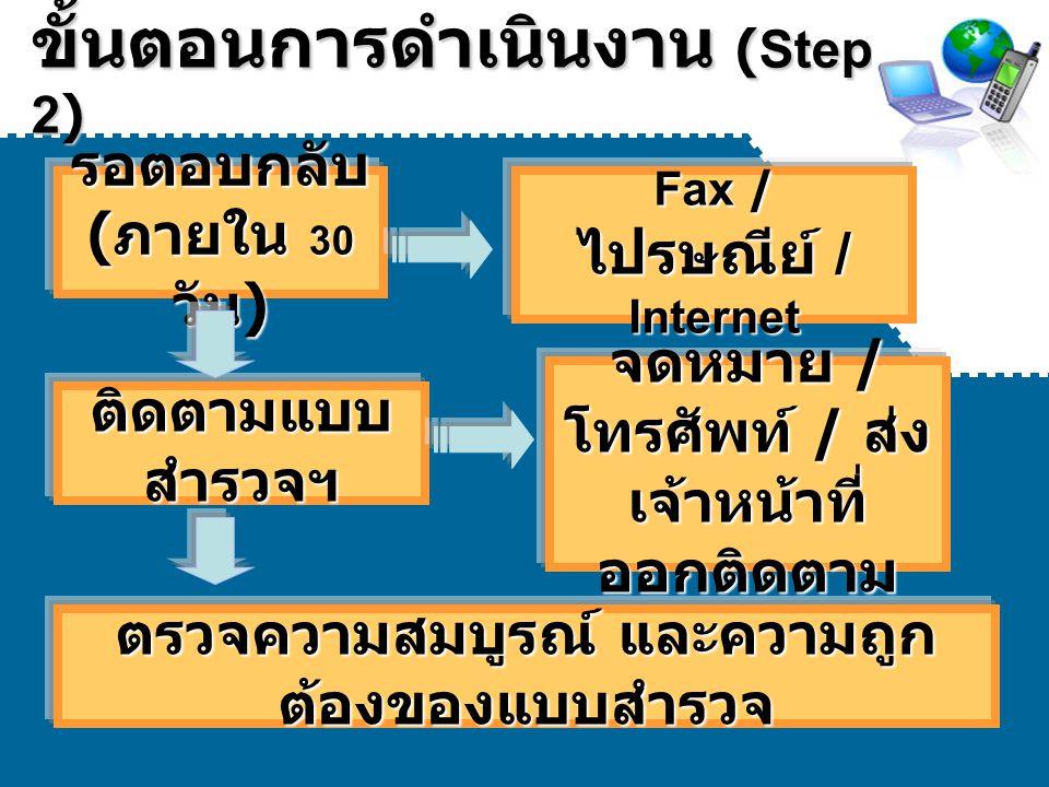 ขั้นตอนการดำเนินงาน (Step 2) รอตอบกลับ ( ภายใน 30 วัน ) จดหมาย / โทรศัพท์ / ส่ง เจ้าหน้าที่ ออกติดตาม ติดตามแบบ สำรวจฯ ตรวจความสมบูรณ์ และความถูก ต้อง