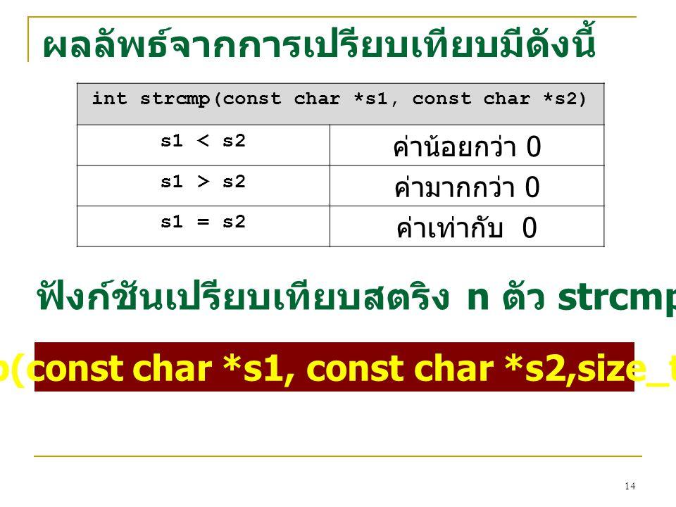 14 ผลลัพธ์จากการเปรียบเทียบมีดังนี้ int strcmp(const char *s1, const char *s2) s1 < s2 ค่าน้อยกว่า 0 s1 > s2 ค่ามากกว่า 0 s1 = s2 ค่าเท่ากับ 0 ฟังก์ชันเปรียบเทียบสตริง n ตัว strcmp() int strcmp(const char *s1, const char *s2,size_t maxlen)
