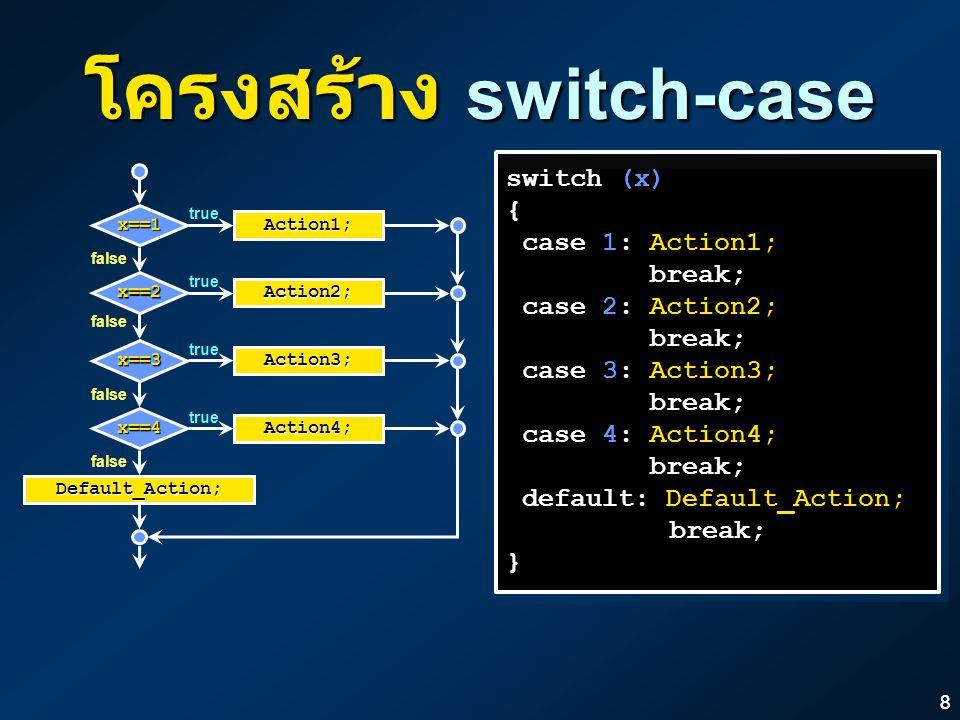 99 ตัวอย่าง switch-case #include int main() { int i=2; switch(i) { case 2 : printf( PRESS 2 ); break; case 1 : printf( PRESS 1 ); break; default : printf( NO MATCH ); break; } getch(); return 0; } #include int main() { int i=2; switch(i) { case 2 : printf( PRESS 2 ); break; case 1 : printf( PRESS 1 ); break; default : printf( NO MATCH ); break; } getch(); return 0; } PRES S 2 switch1.c