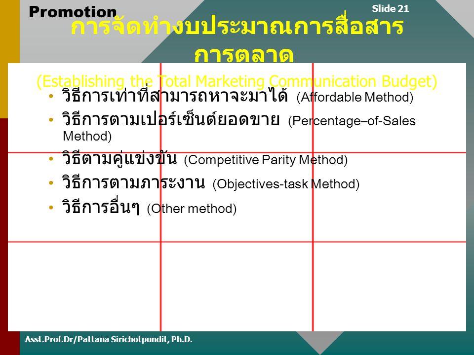 Slide 21 Promotion Asst.Prof.Dr/Pattana Sirichotpundit, Ph.D. การจัดทำงบประมาณการสื่อสาร การตลาด (Establishing the Total Marketing Communication Budge