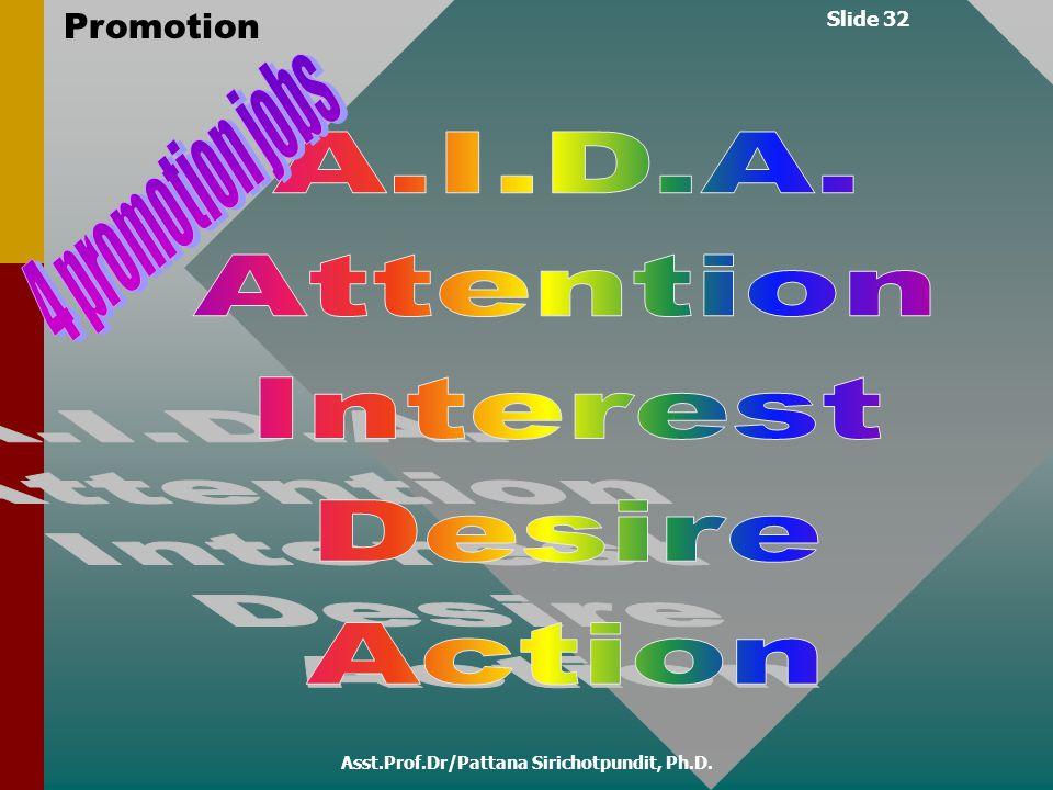 Slide 32 Promotion Asst.Prof.Dr/Pattana Sirichotpundit, Ph.D.