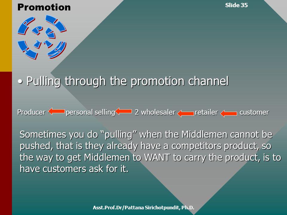 Slide 35 Promotion Asst.Prof.Dr/Pattana Sirichotpundit, Ph.D. Pulling through the promotion channel Pulling through the promotion channel Producer - p