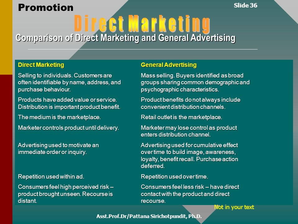 Slide 36 Promotion Asst.Prof.Dr/Pattana Sirichotpundit, Ph.D. Comparison of Direct Marketing and General Advertising Direct MarketingGeneral Advertisi