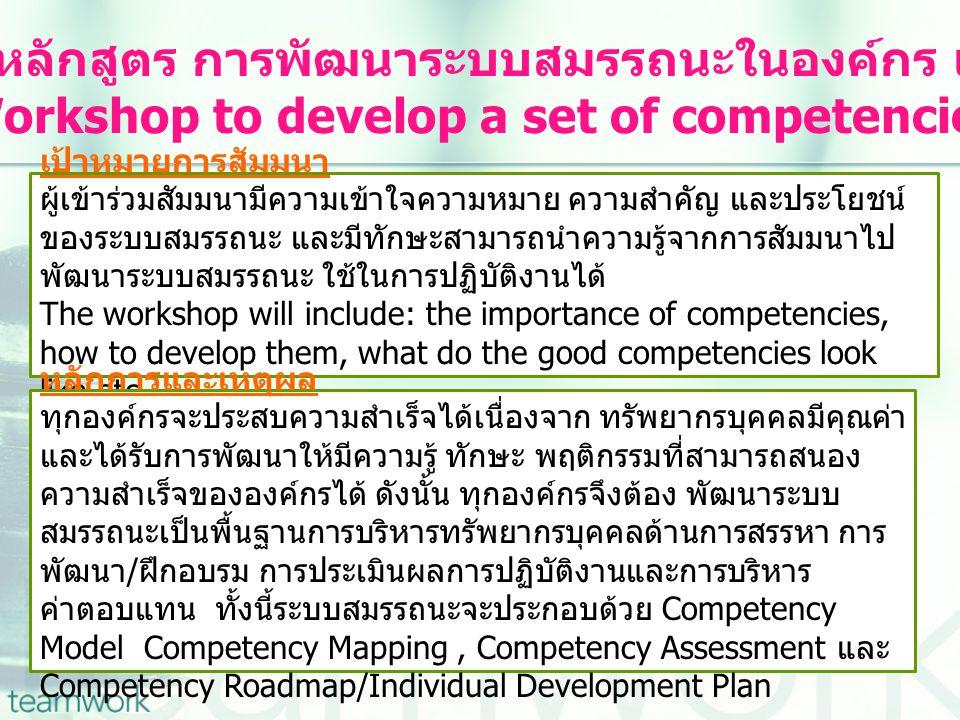 เนื้อหา หลักสูตร (Course Designed) วันแรก (Day One)  ความเป็นมาของสมรรถนะ (Competency)  ความหมายของสมรรถนะ (Competency)  ความสำคัญและประโยชน์ ของ ระบบสมรรถนะ ทำไมองค์การต่าง ๆ ต้องใช้ Competency  ชนิดของสมรรถนะ Competency และการนำไปใช้  Core competency  Functional Competency  Technical/Specific Competency  Managerial Competency  ระดับความเชี่ยวชาญ (Proficiency Level) คืออะไร  หลักการกำหนดระดับความ เชี่ยวชาญ (Proficiency Level)  องค์ประกอบของสมรรถนะ ( Competency)  หลักการการจัดมาตรฐานระดับ ความเชี่ยวชาญสมรรถนะราย ตำแหน่งจำแนกตามหน่วยงาน  (Competency Mapping) ของ องค์กร  หลักการ วิธีการวิเคราะห์หา สมรรถนะที่จำเป็นขององค์กร ของหน่วยงานและของตำแหน่ง และการจัดทำรูปแบบสมรรถนะ Competency Model  Workshop การเขียน Competency Model