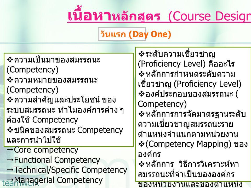 วันที่สอง (Day Two)  การวิเคราะห์และการเขียนสมรรถนะหลัก Core Competency ตามมาตรฐาน Competency Model  การวิเคราะห์และการเขียนสมรรถนะประจำหน่วยงาน Functional Competency  การวิเคราะห์และการเขียนสมรรถนะเฉพาะตำแหน่ง Technical Competency  การจัดทำแบบประเมินสมรรถนะสมรรถนะ Competency Assessment  หลักการประเมินสมรรถนะเพื่อหาช่องว่างสมรรถนะ ( Gap Analysis)  ทดลองประเมินสมรรถนะจากกลุ่มผู้เข้าสัมมนาและการอ่านผล เพื่อการพัฒนา  การนำ ระบบสมรรถนะไปใช้กับงานบริหารงานทรัพยากรบุคคล  การสรรหา (Competency Based Interview)  การพัฒนาทรัพยากรบุคคล (Competency Development Roadmap)  การประเมินผลการปฏิบัติงาน (Performance Management Appraisal)  การบริหารค่าตอบแทน (Compensation Management) อาทิ  การให้ค่าตอบแทนสมรรถนะด้านภาษาอังกฤษ  การให้ค่าตอบแทนสมรรถนะด้านคอมพิวเตอร์ ฯลฯ