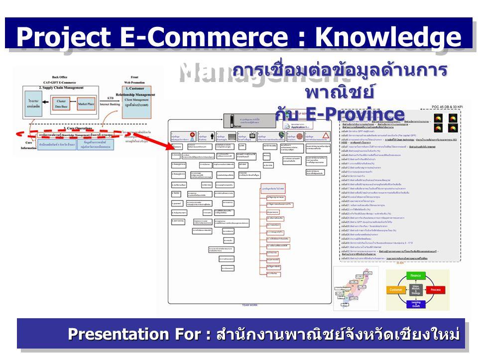 Project E-Commerce : Knowledge Management Presentation For : สำนักงานพาณิชย์จังหวัดเชียงใหม่ การเชื่อมต่อข้อมูลด้านการ พาณิชย์ กับ E-Province