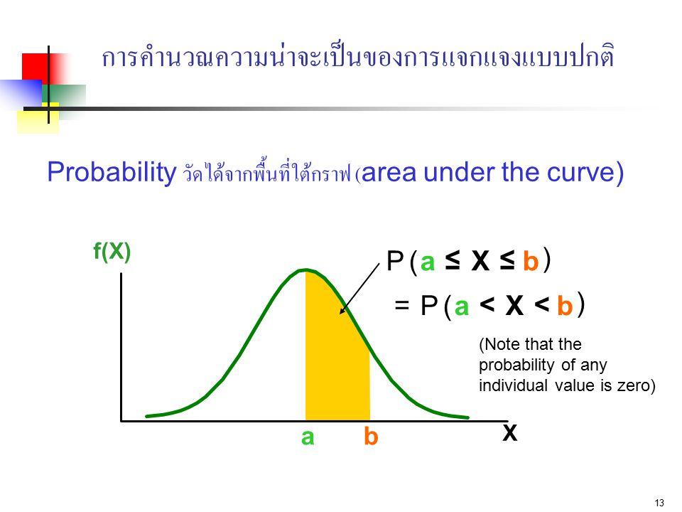 13 การคำนวณความน่าจะเป็นของการแจกแจงแบบปกติ Probability is the area under the curve! ab X f(X) PaXb( ) ≤ Probability วัดได้จากพื้นที่ใต้กราฟ (area und