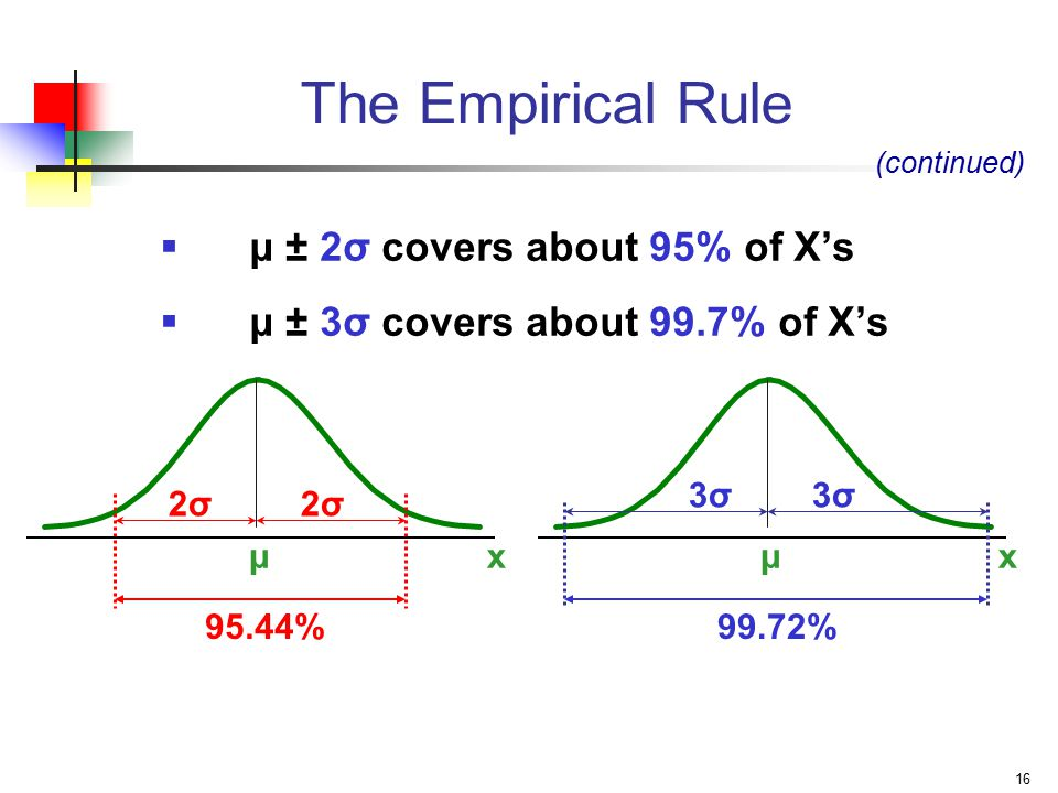 16 The Empirical Rule  μ ± 2σ covers about 95% of X's  μ ± 3σ covers about 99.7% of X's xμ 2σ2σ2σ2σ xμ 3σ3σ3σ3σ 95.44%99.72% (continued)