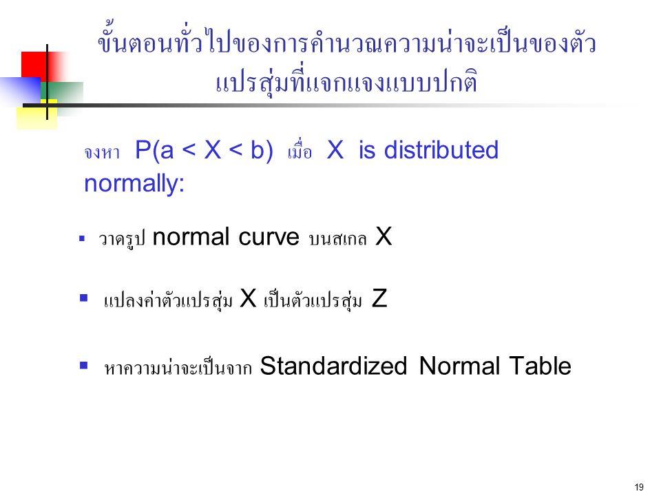 19 ขั้นตอนทั่วไปของการคำนวณความน่าจะเป็นของตัว แปรสุ่มที่แจกแจงแบบปกติ  วาดรูป normal curve บนสเกล X  แปลงค่าตัวแปรสุ่ม X เป็นตัวแปรสุ่ม Z  หาความน