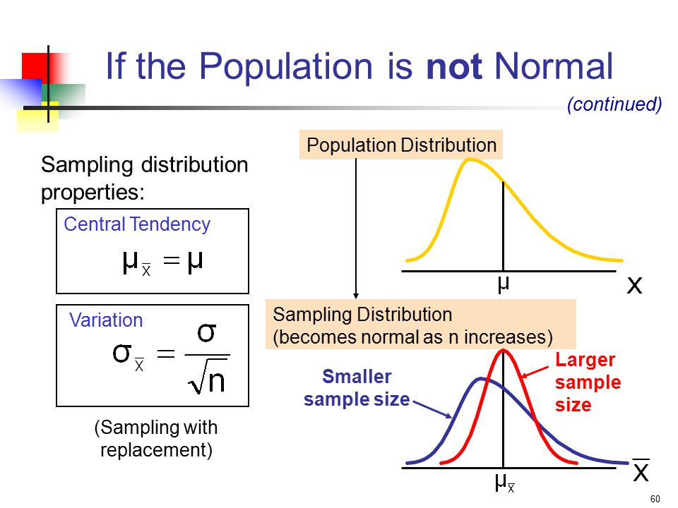 60 Population Distribution Sampling Distribution (becomes normal as n increases) Central Tendency Variation (Sampling with replacement) Larger sample size Smaller sample size If the Population is not Normal (continued) Sampling distribution properties: