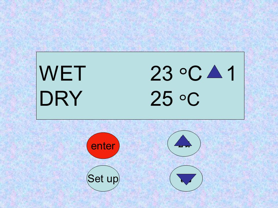 ปรับเทียบความถูกต้อง WET23 ๐ C 2 DRY25 ๐ C Set up enter ลง ขึ้น