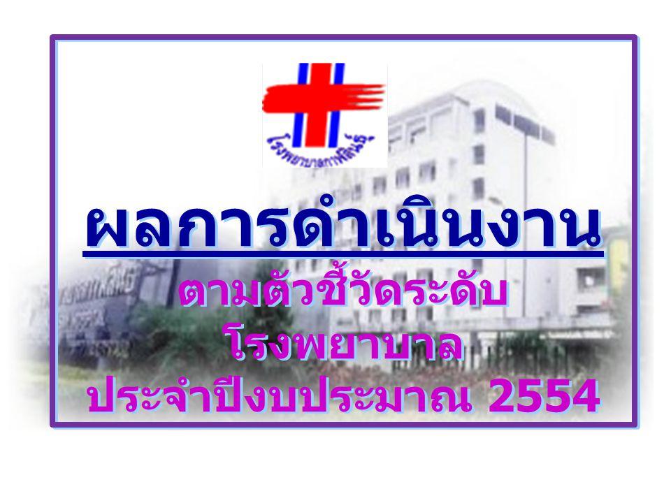 ผลการดำเนินงาน ตามตัวชี้วัดระดับ โรงพยาบาล ประจำปีงบประมาณ 2554