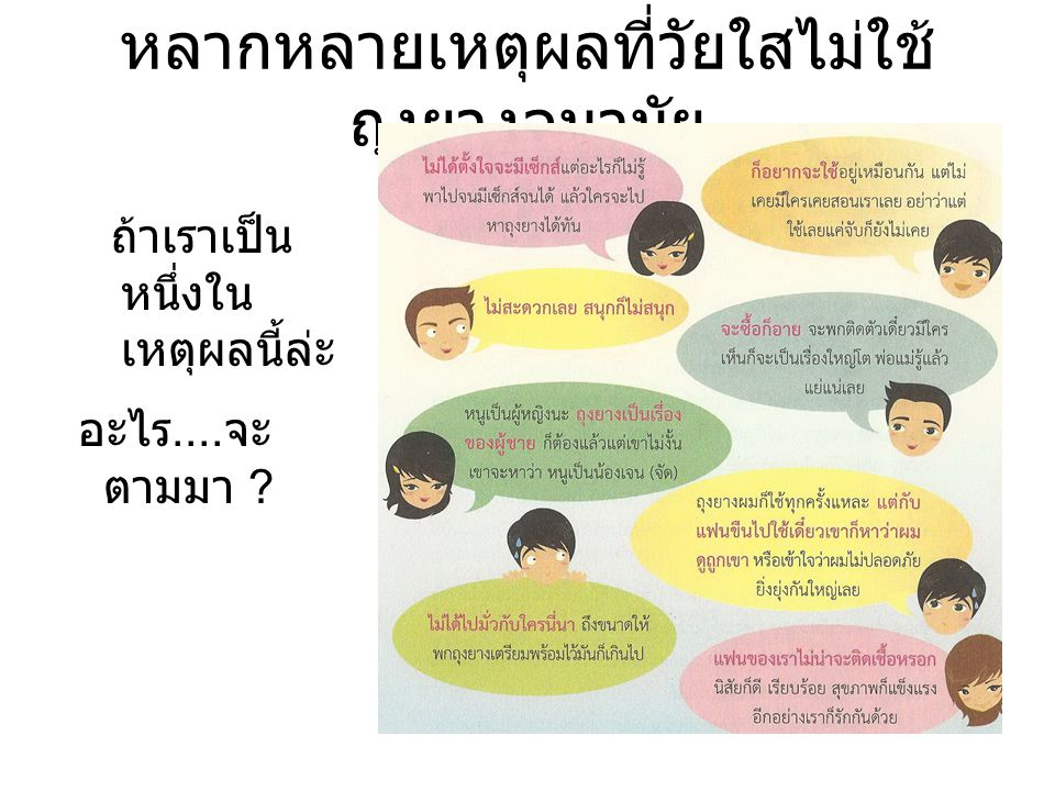 AIDS Acquired Immuno Deficiency Syndrome ผู้ป่วยเอดส์