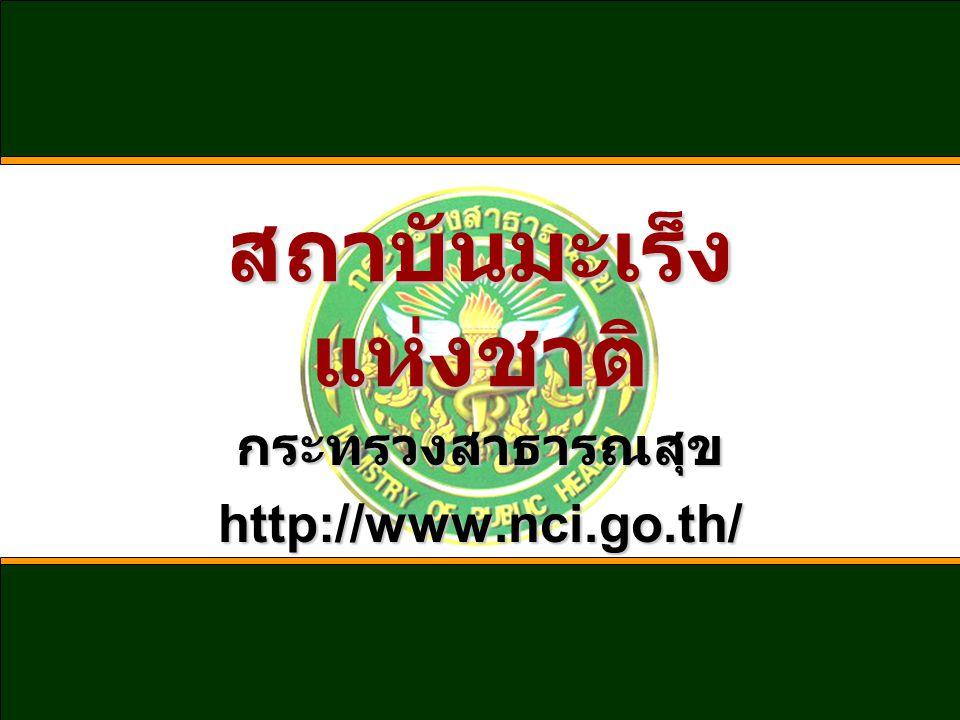 กระทรวงสาธารณสุขhttp://www.nci.go.th/ สถาบันมะเร็ง แห่งชาติ