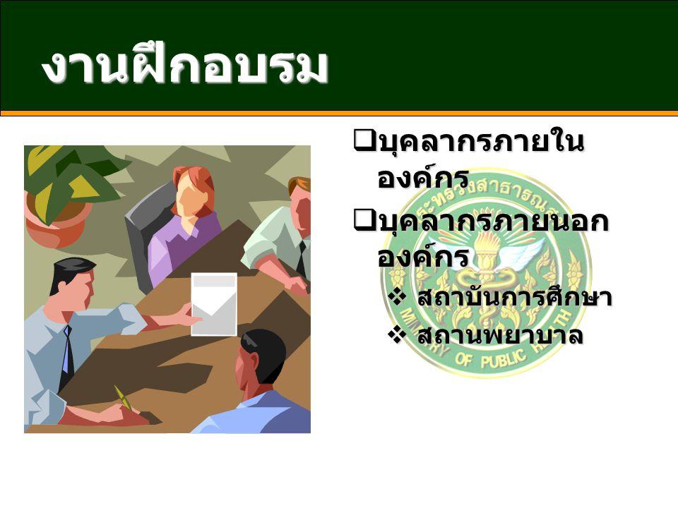 งานฝึกอบรม บบุคลากรภายใน องค์กร บบุคลากรภายนอก องค์กร  ส สถาบันการศึกษา  ส สถานพยาบาล
