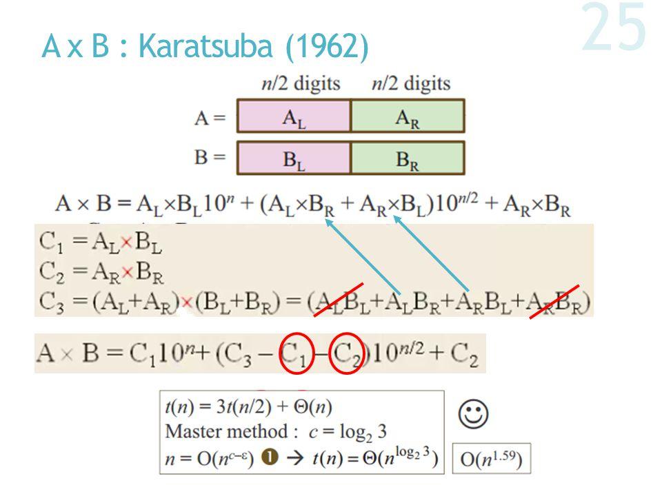 A x B : Karatsuba (1962) 25