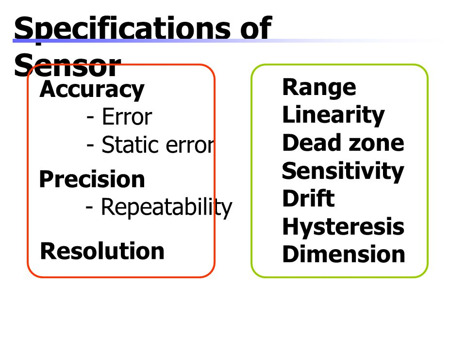 Specifications of Sensor Accuracy - Error - Static error Precision - Repeatability Range Linearity Dead zone Sensitivity Drift Hysteresis Dimension Re