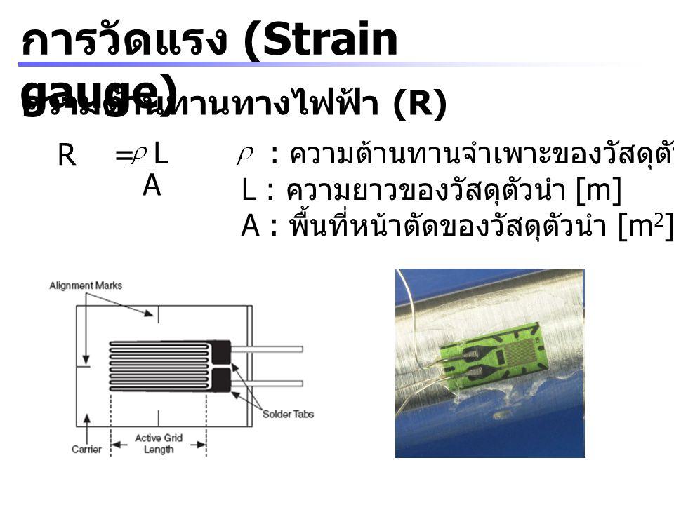 การวัดแรง (Strain gauge) ความต้านทานทางไฟฟ้า (R) R = L A : ความต้านทานจำเพาะของวัสดุตัวนำ [ohm*m] L : ความยาวของวัสดุตัวนำ [m] A : พื้นที่หน้าตัดของวั
