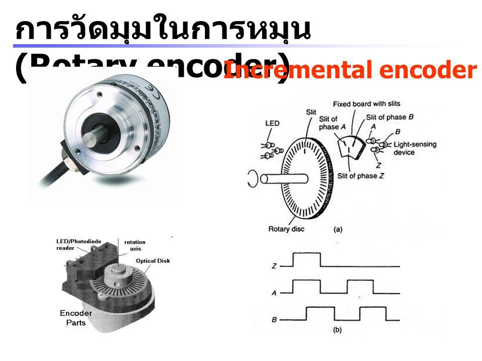 การวัดมุมในการหมุน (Rotary encoder) Incremental encoder